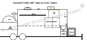 18' Enclosed trailer with Open Air Oven option