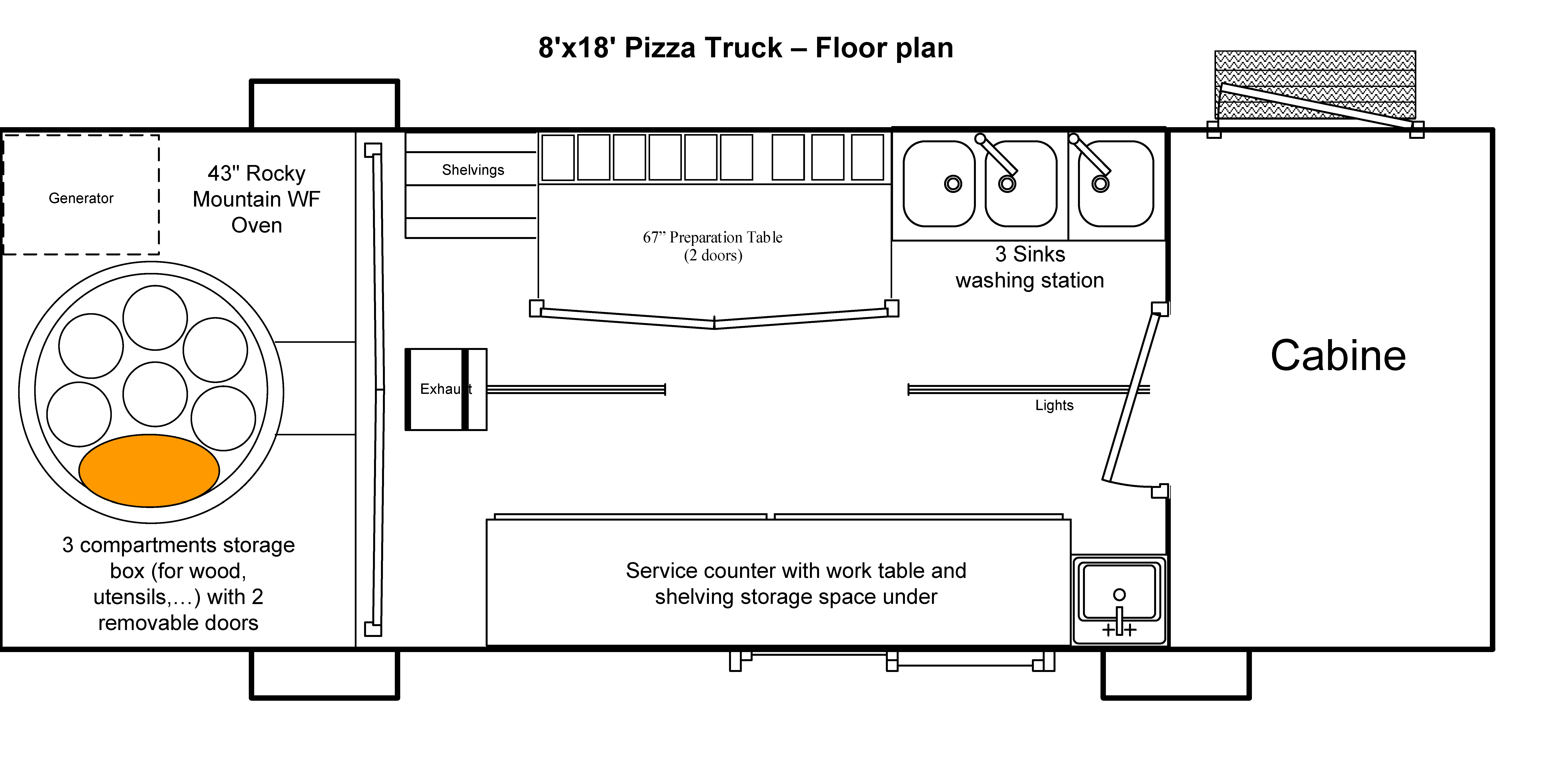 Pizza Truck Rocky Mountain Wood Fired Ovens